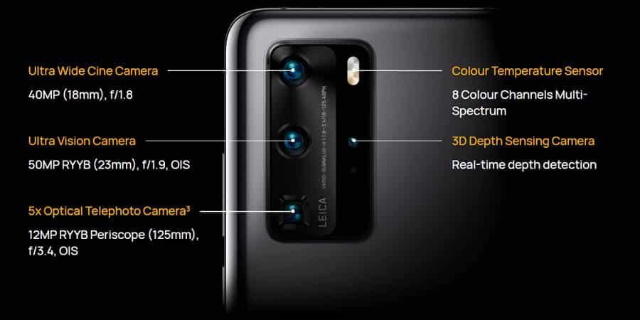 Camera Module of Huawei P40 Pro
