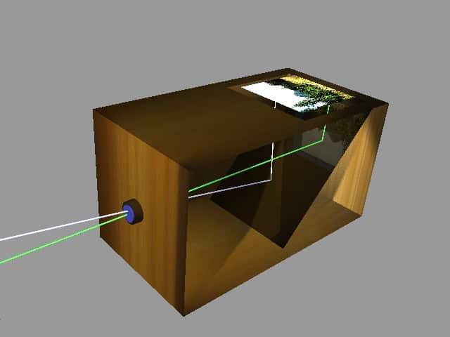 A Diagram of Camera Obscura. Source: Wikipedia
