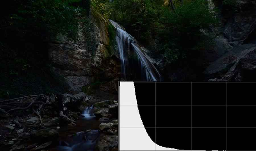 How to Use Histogram in Photography?